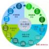 庆阳天河文件加密软件10大品牌之一--科兰美轩加密软件